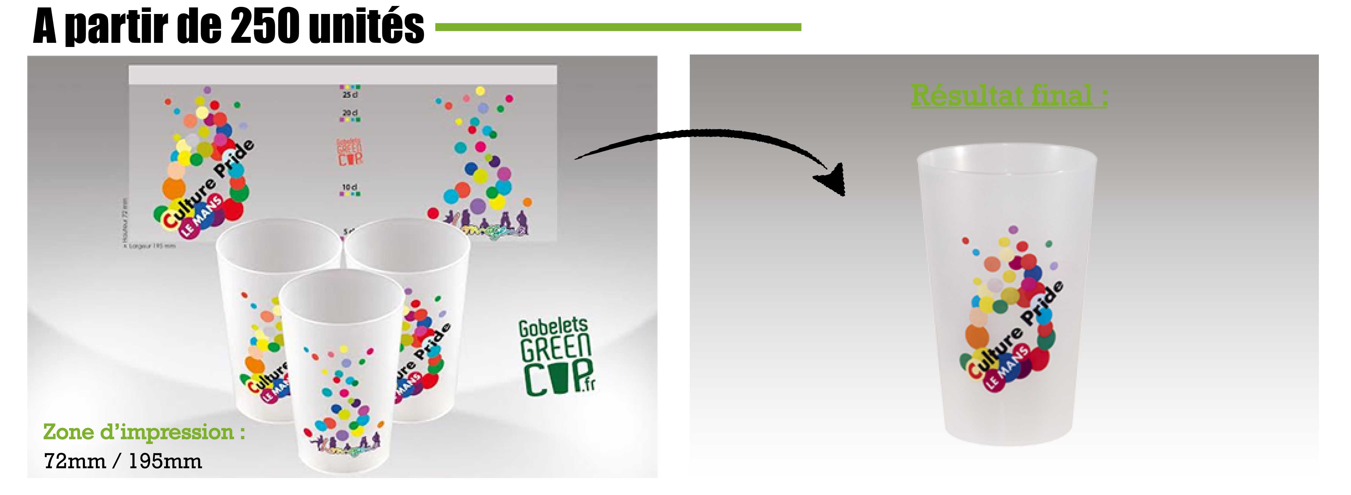 exemple 1 digit-greencup